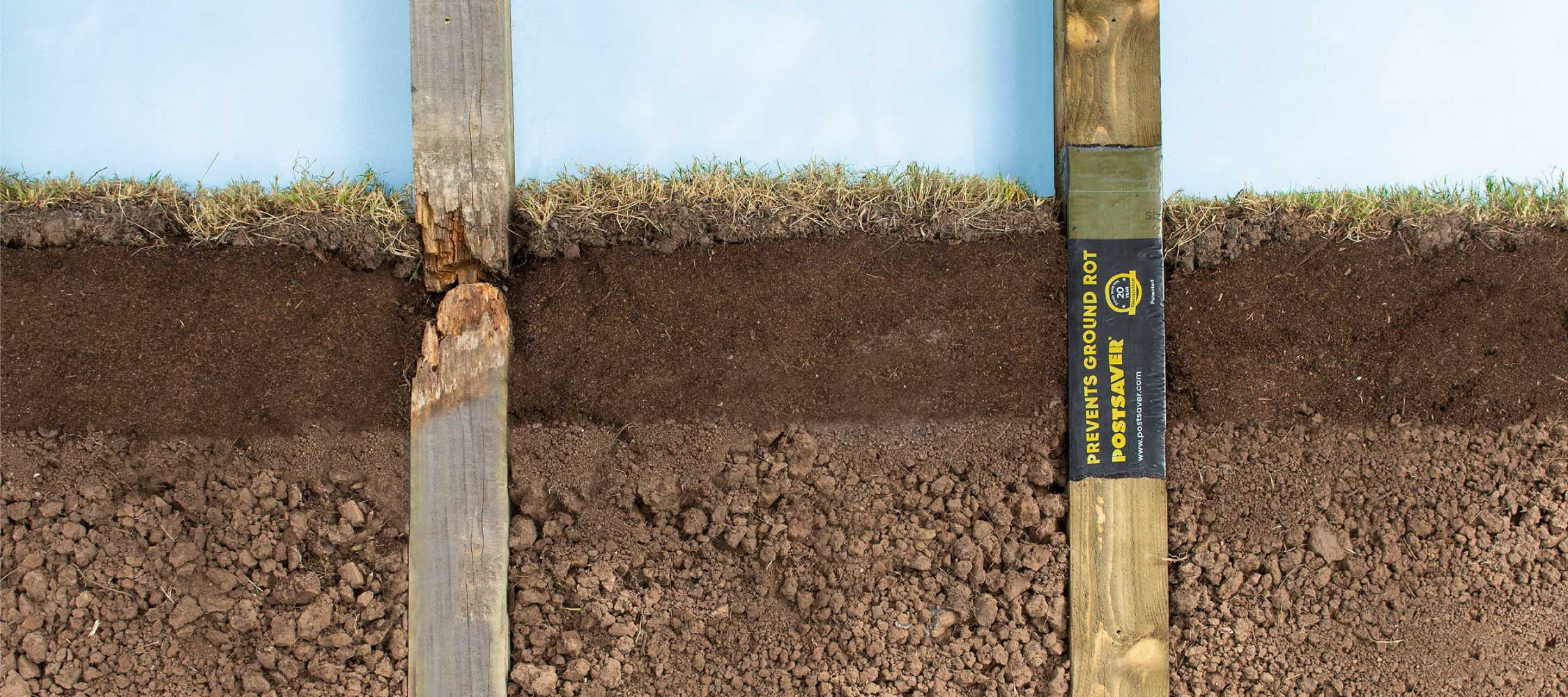 Why do wooden fence posts rot through and fail at the ground level? Image showing soil cross section of a unprotected and Postsaver fence post in the ground